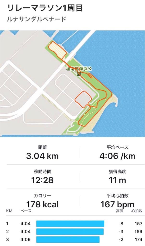 f:id:kazz-matsumura:20190728165015j:image