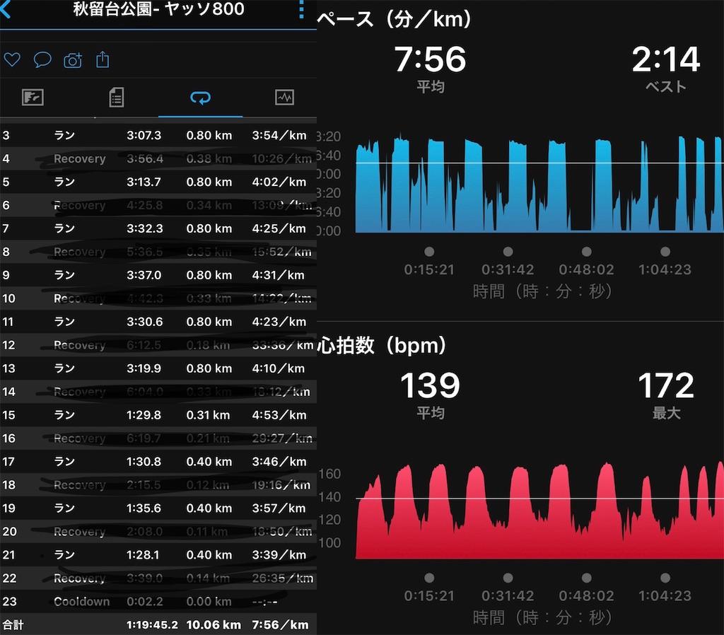 f:id:kazz-matsumura:20190731224315j:image