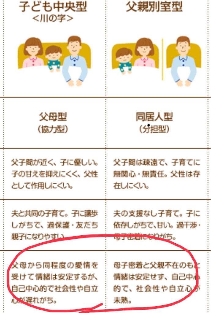 f:id:kazz-matsumura:20190806230013j:image