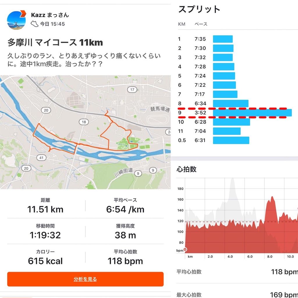 f:id:kazz-matsumura:20190821232343j:image