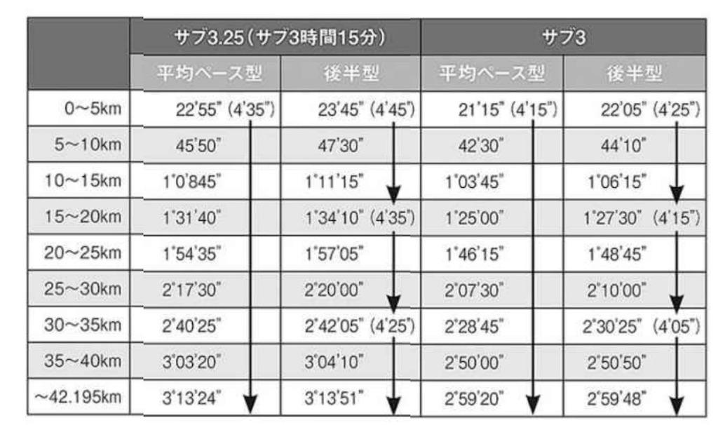 f:id:kazz-matsumura:20190824172347j:image