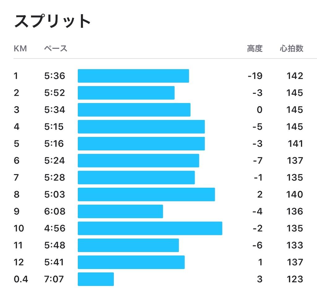f:id:kazz-matsumura:20190826174049j:image