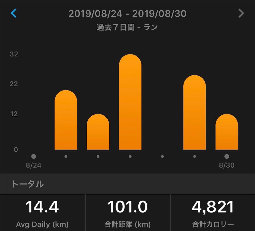 f:id:kazz-matsumura:20190830111631j:image