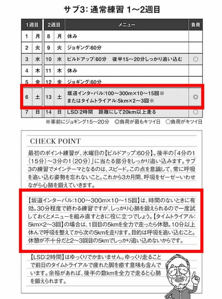 f:id:kazz-matsumura:20190901001638j:image