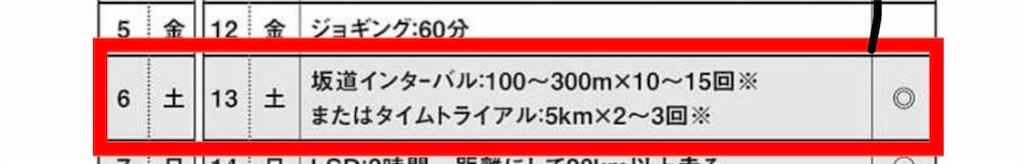 f:id:kazz-matsumura:20190901005135j:image