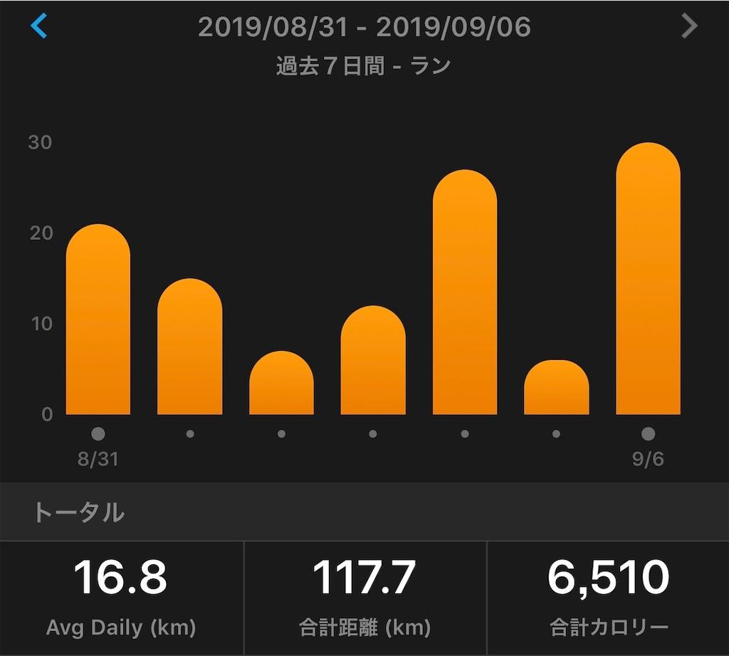 f:id:kazz-matsumura:20190906234411j:image