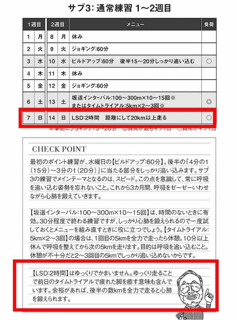 f:id:kazz-matsumura:20190910063551j:image