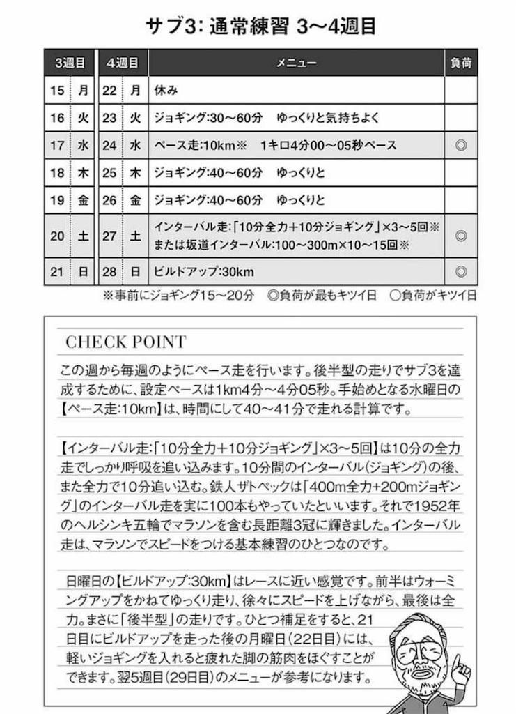 f:id:kazz-matsumura:20190910070459j:image