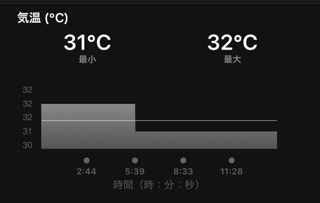 f:id:kazz-matsumura:20190911173421j:image