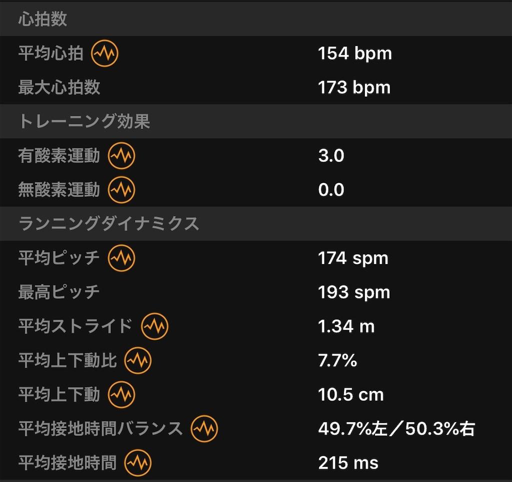 f:id:kazz-matsumura:20190918070620j:image