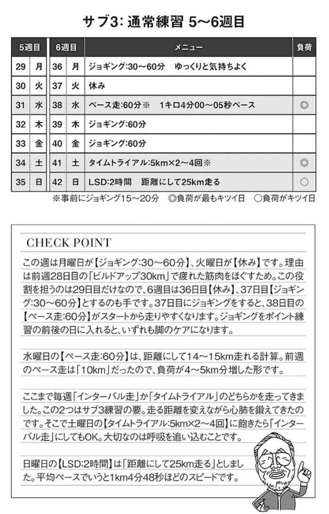 f:id:kazz-matsumura:20190928073354j:image