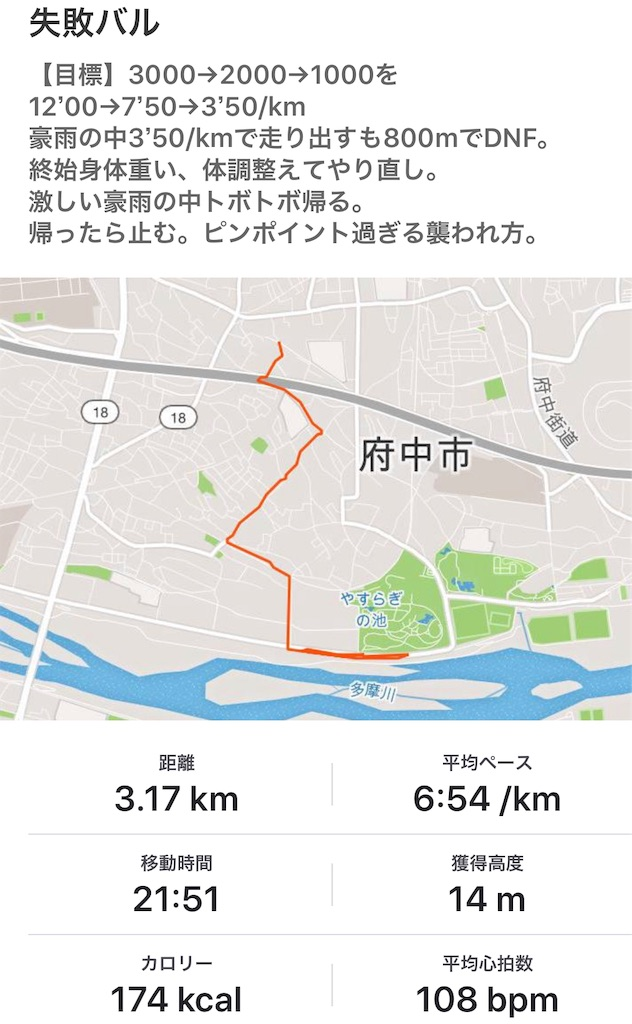 f:id:kazz-matsumura:20191006094447j:image