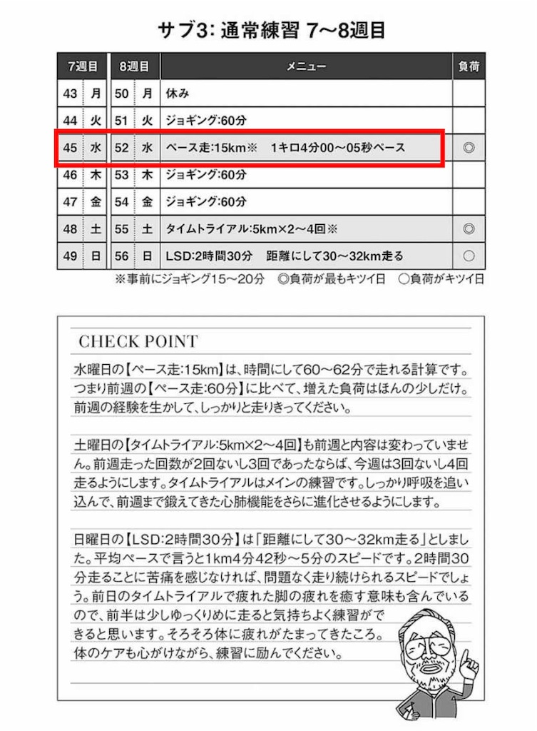f:id:kazz-matsumura:20191007165836j:image
