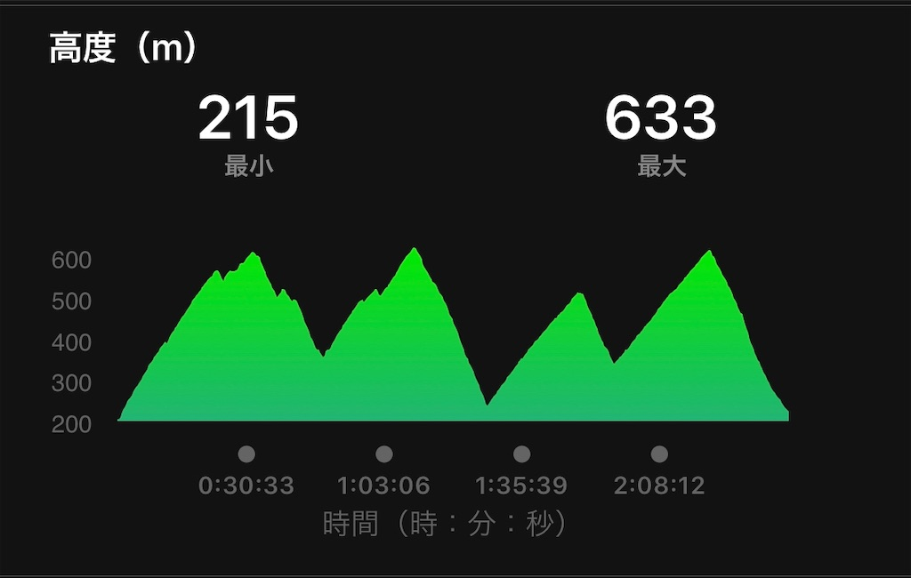 f:id:kazz-matsumura:20191009001447j:image