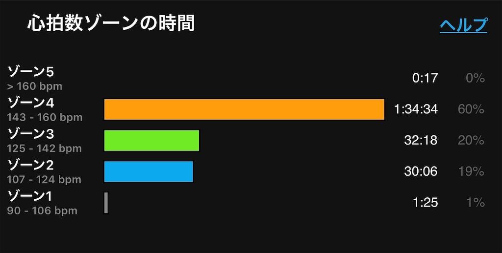 f:id:kazz-matsumura:20191009001707j:image