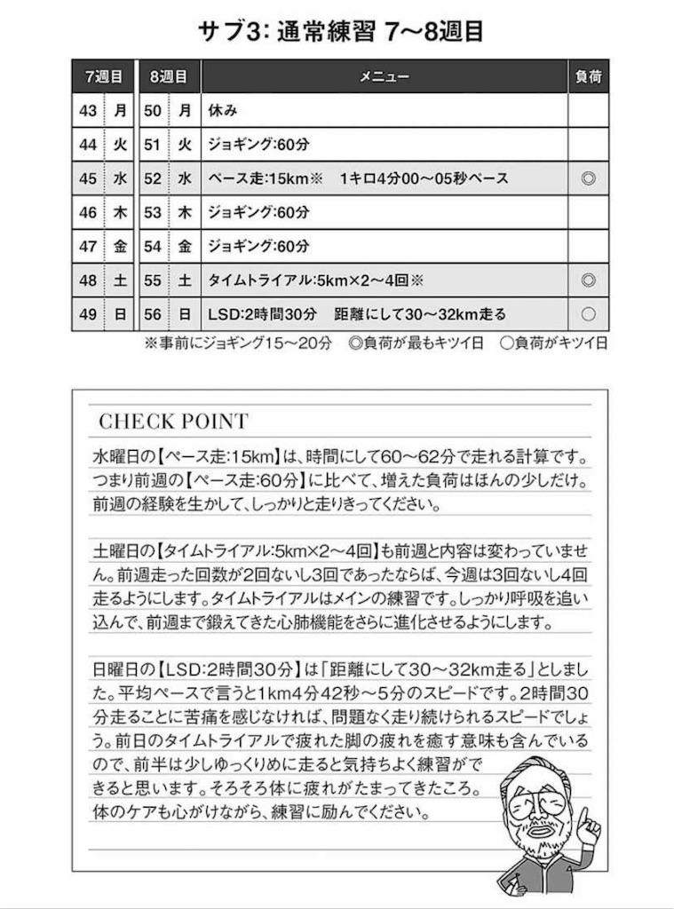 f:id:kazz-matsumura:20191015235827j:image