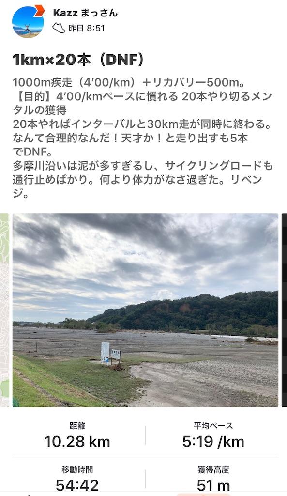 f:id:kazz-matsumura:20191016004101j:image