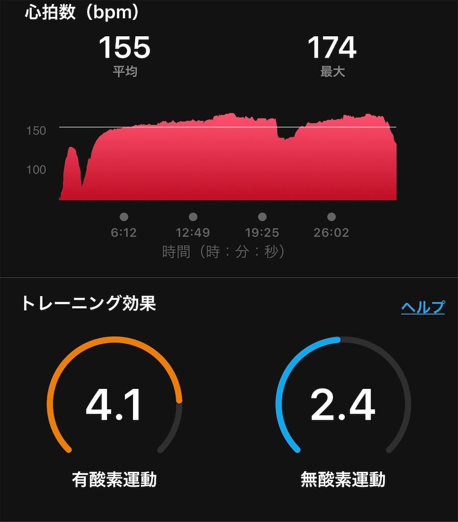 f:id:kazz-matsumura:20191016005506j:image