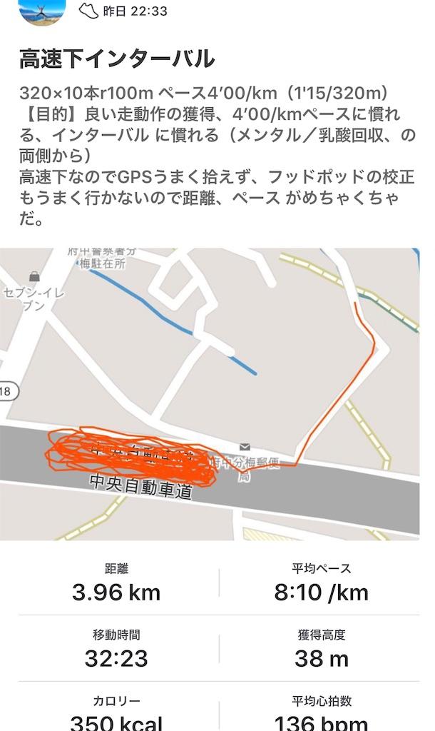 f:id:kazz-matsumura:20191016010436j:image