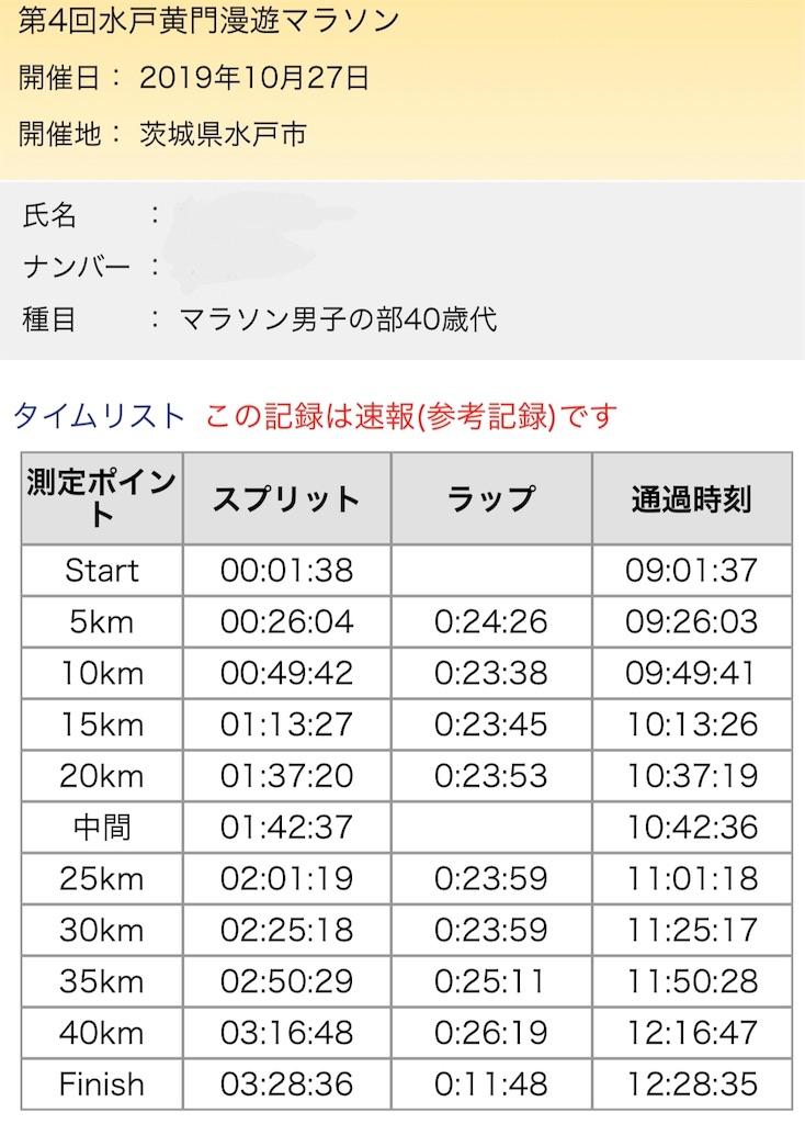 f:id:kazz-matsumura:20191028190942j:image