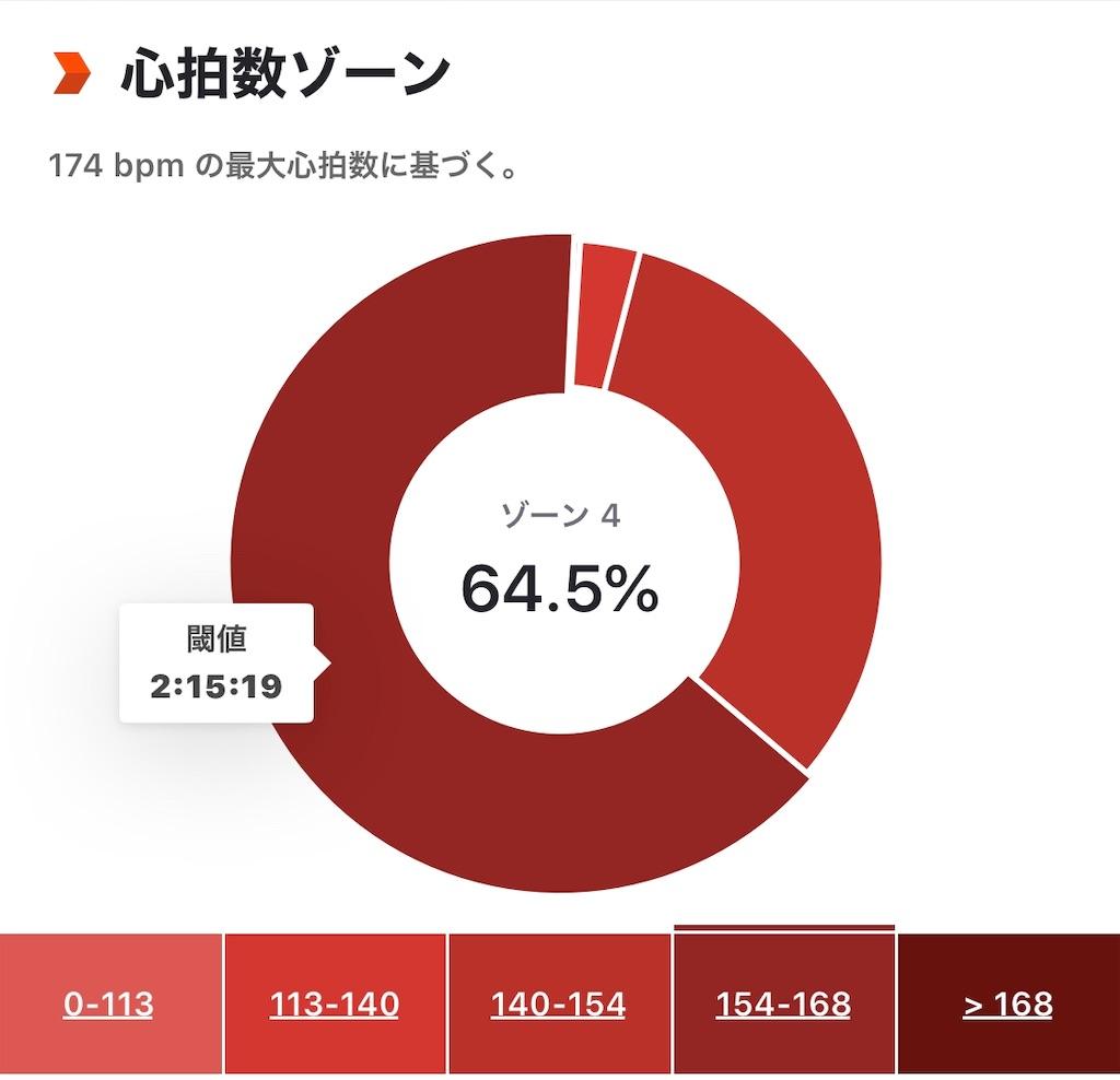 f:id:kazz-matsumura:20191028191712j:image