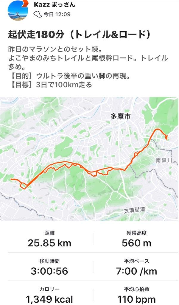 f:id:kazz-matsumura:20191029235741j:image