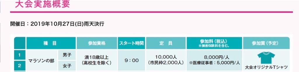 f:id:kazz-matsumura:20191030220037j:image