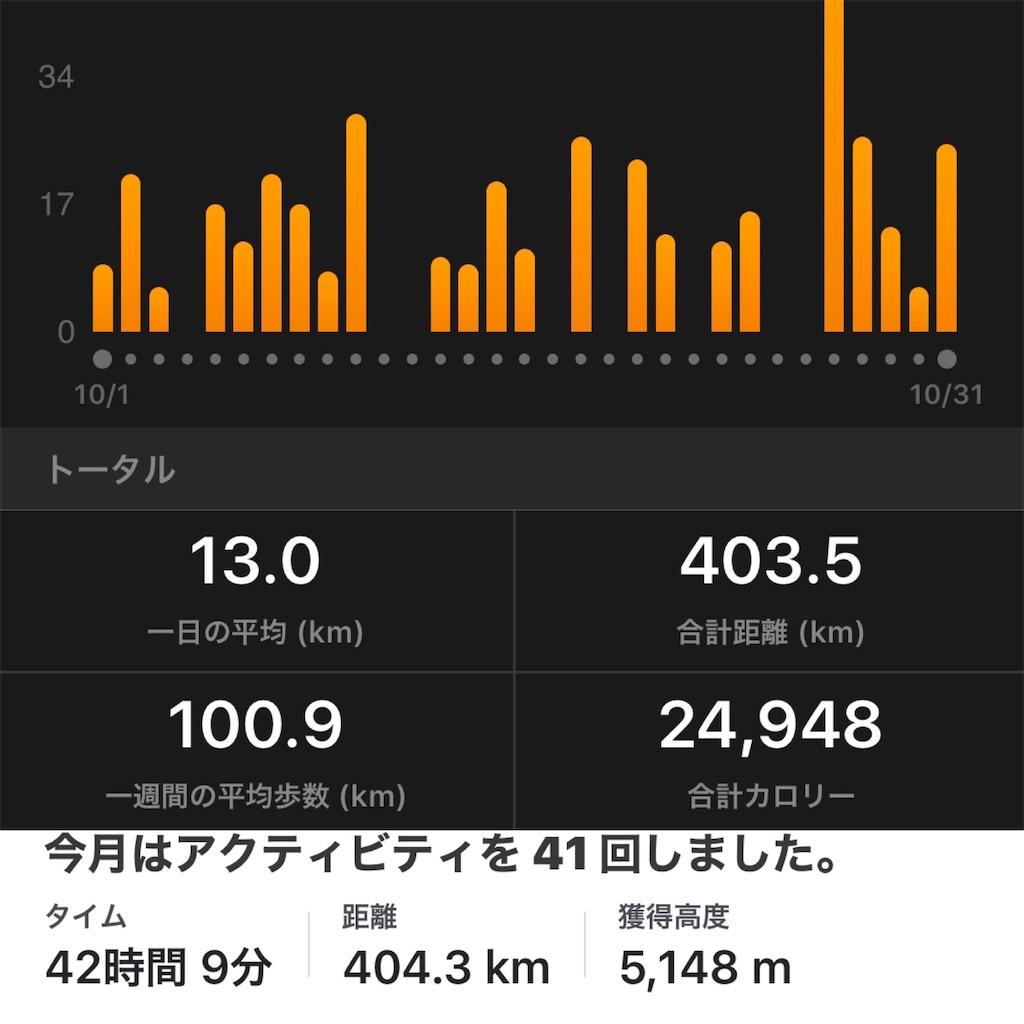 f:id:kazz-matsumura:20191101103848j:image