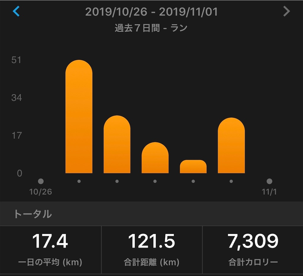 f:id:kazz-matsumura:20191101112026j:image