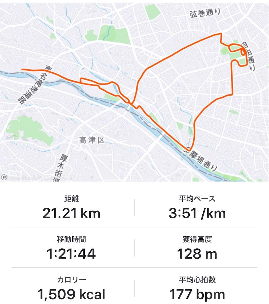 f:id:kazz-matsumura:20191112224955j:image