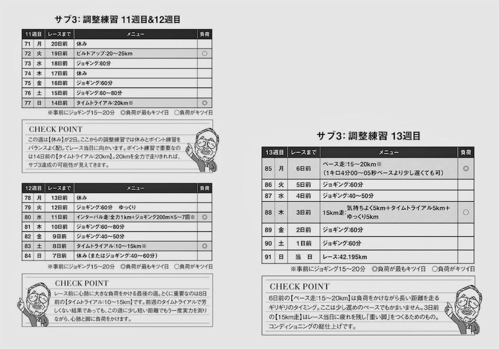 f:id:kazz-matsumura:20191114000951j:image