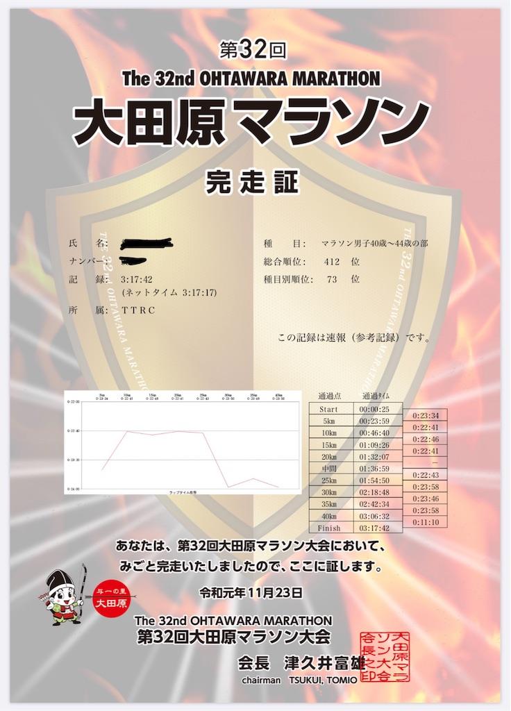 f:id:kazz-matsumura:20191124001446j:image