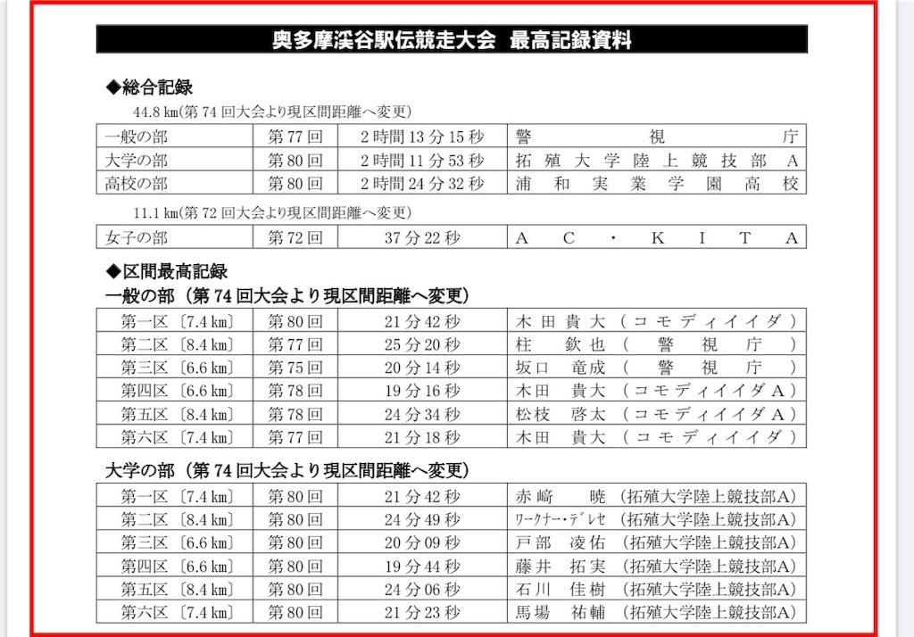 f:id:kazz-matsumura:20191129090550j:image