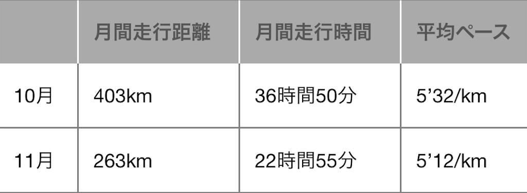 f:id:kazz-matsumura:20191130104015j:image