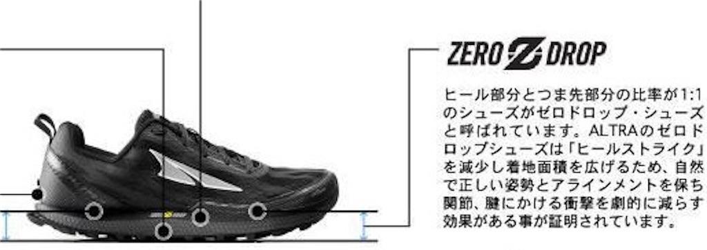 f:id:kazz-matsumura:20191206213511j:image