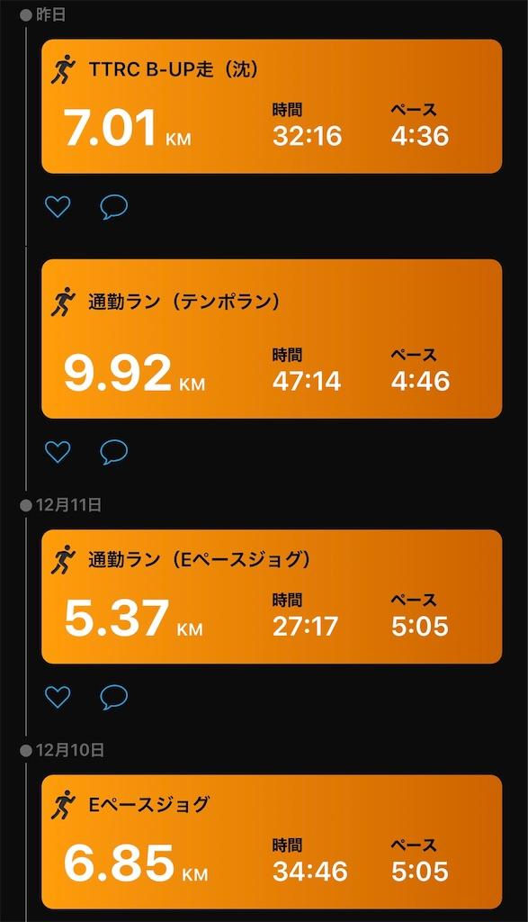 f:id:kazz-matsumura:20191213072552j:image