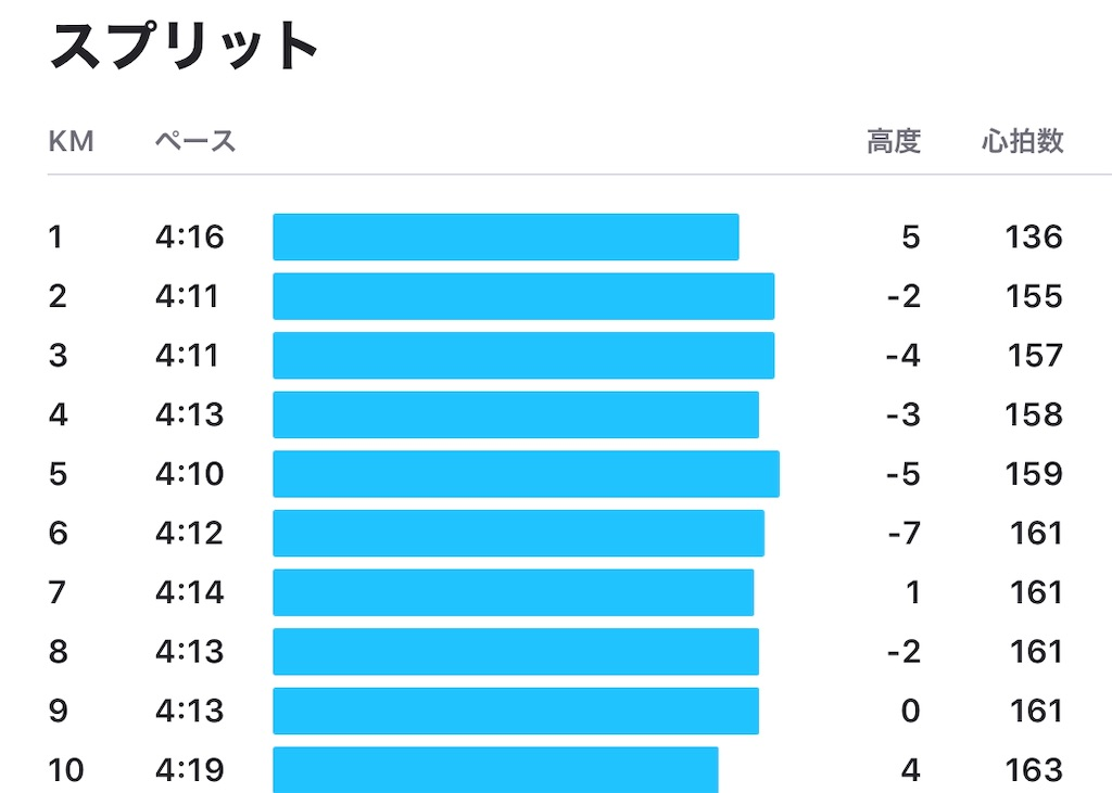 f:id:kazz-matsumura:20191216140918j:image