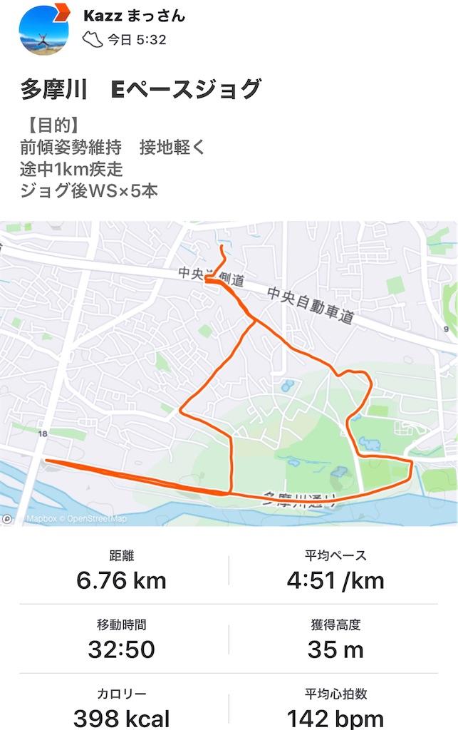 f:id:kazz-matsumura:20191218192733j:image