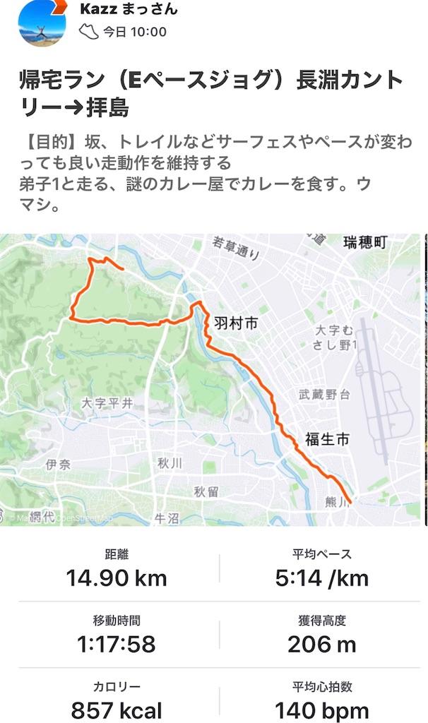 f:id:kazz-matsumura:20191221173931j:image