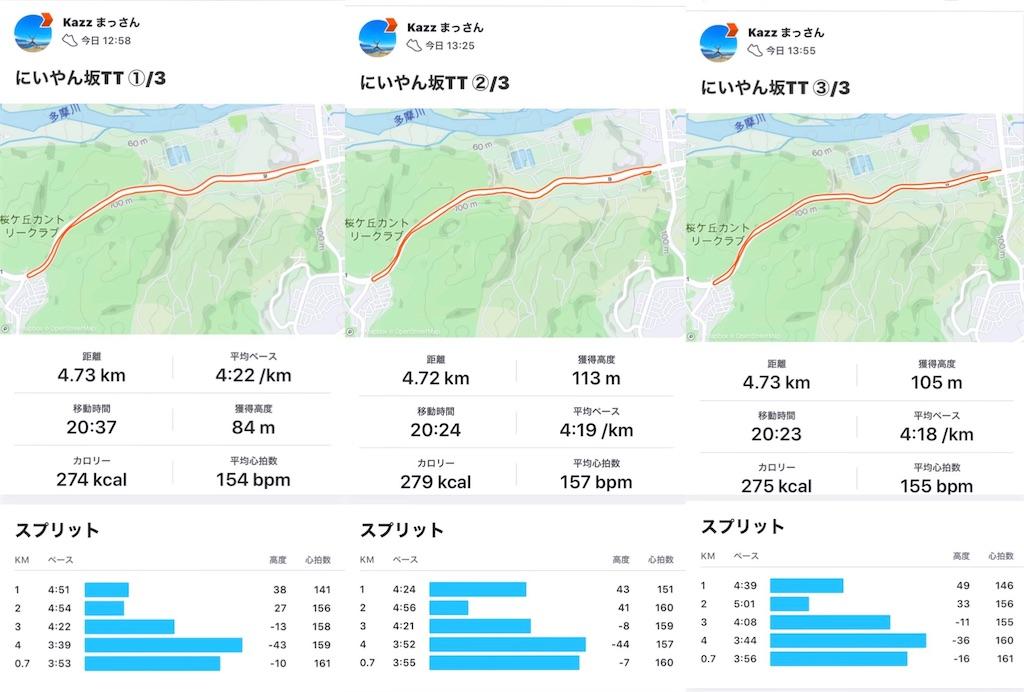 f:id:kazz-matsumura:20191225183611j:image
