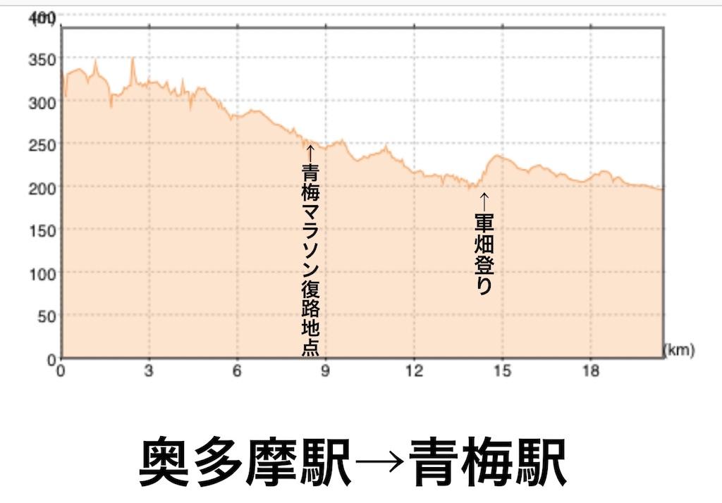 f:id:kazz-matsumura:20200110092058j:image