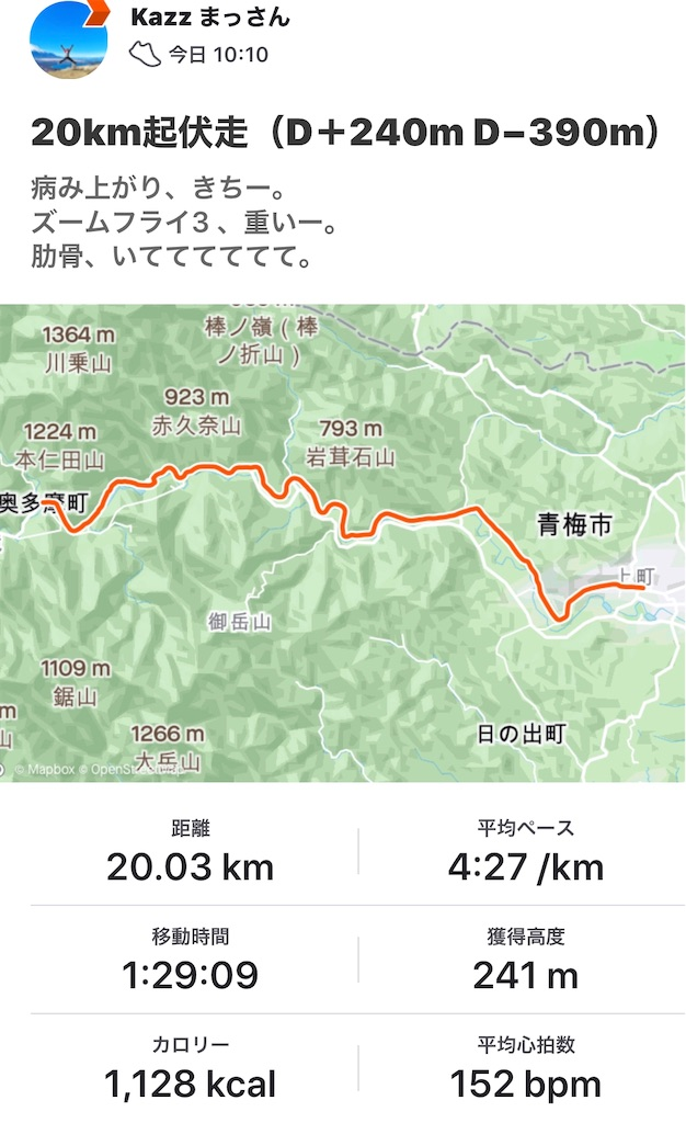 f:id:kazz-matsumura:20200110153139j:image