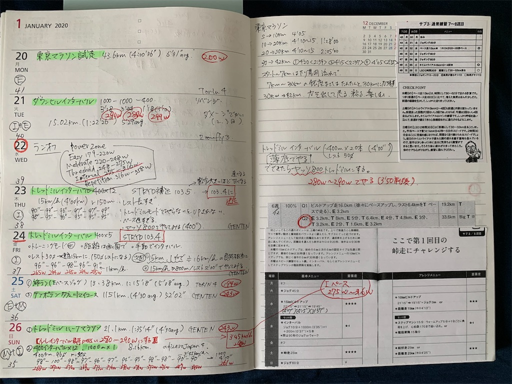 f:id:kazz-matsumura:20200127110357j:image