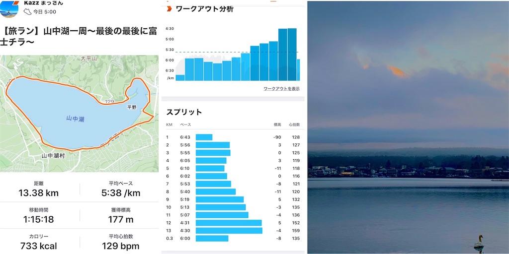 f:id:kazz-matsumura:20200127114518j:image