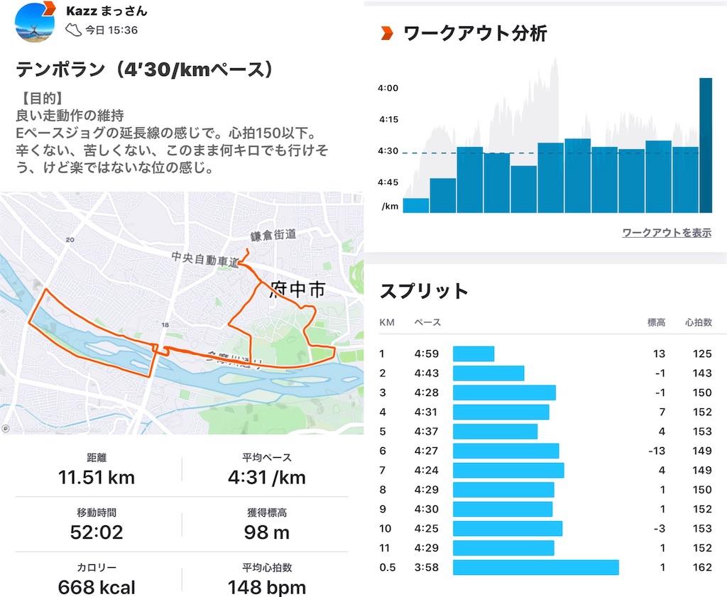 f:id:kazz-matsumura:20200127114910j:image