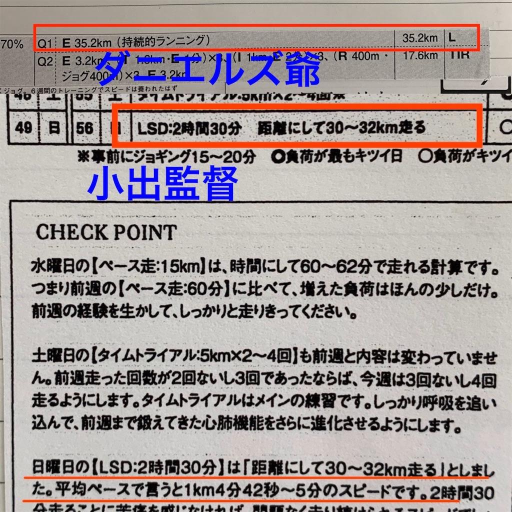 f:id:kazz-matsumura:20200130151110j:image