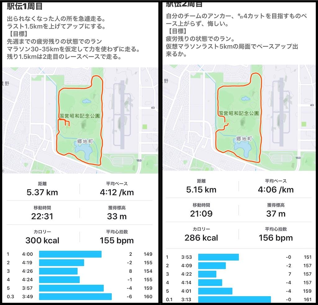 f:id:kazz-matsumura:20200204000100j:image