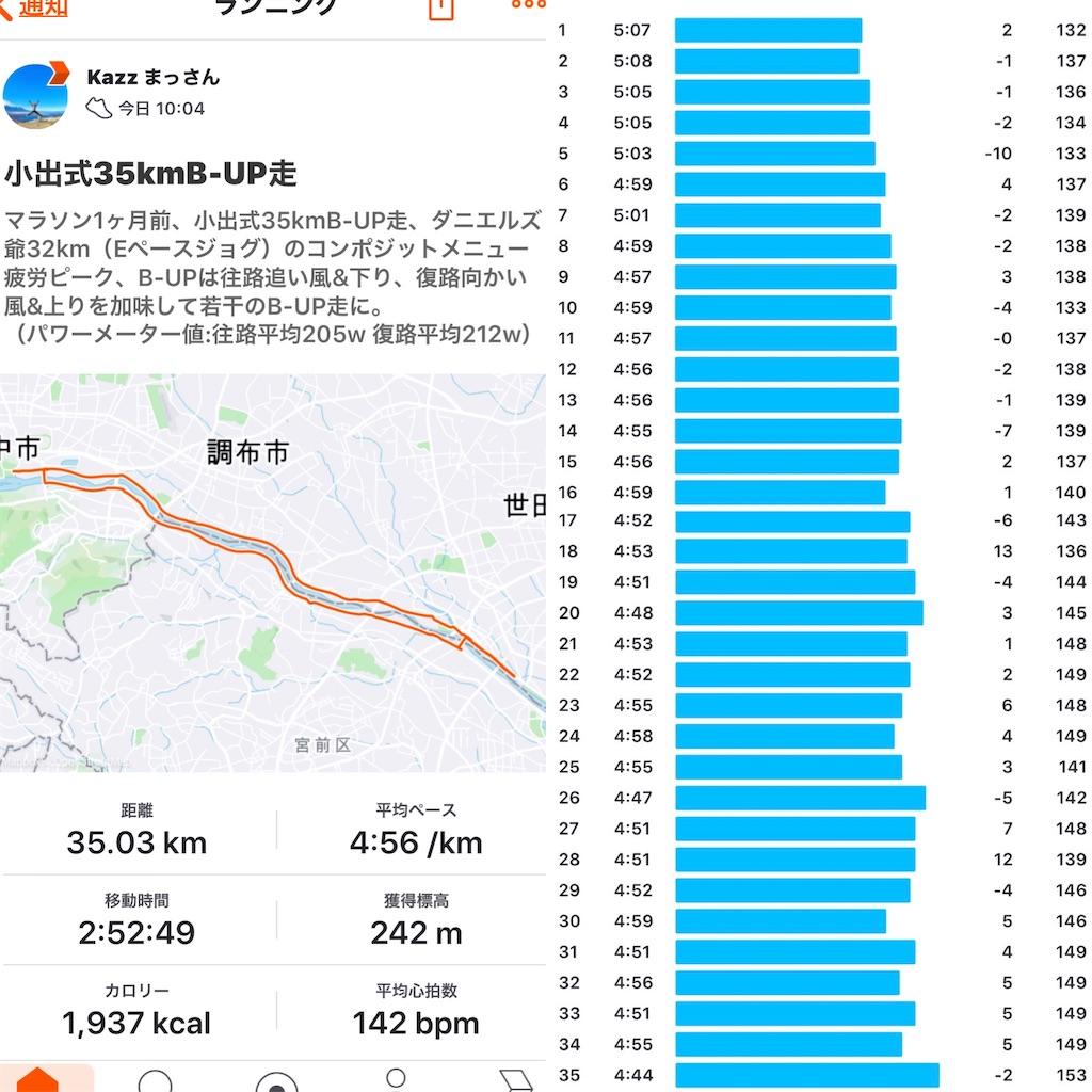 f:id:kazz-matsumura:20200204000822j:image