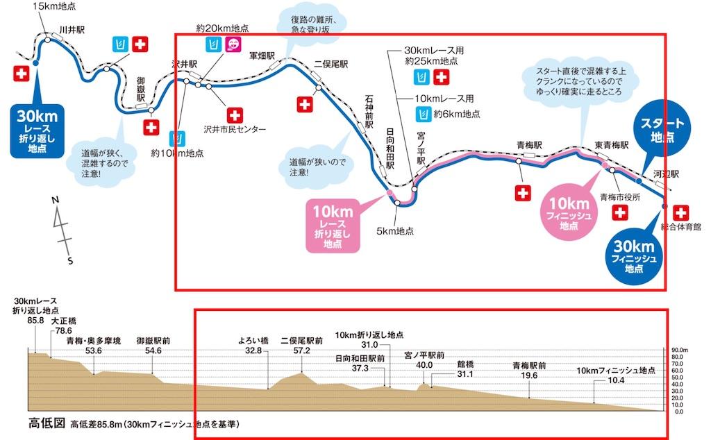 f:id:kazz-matsumura:20200209102727j:image