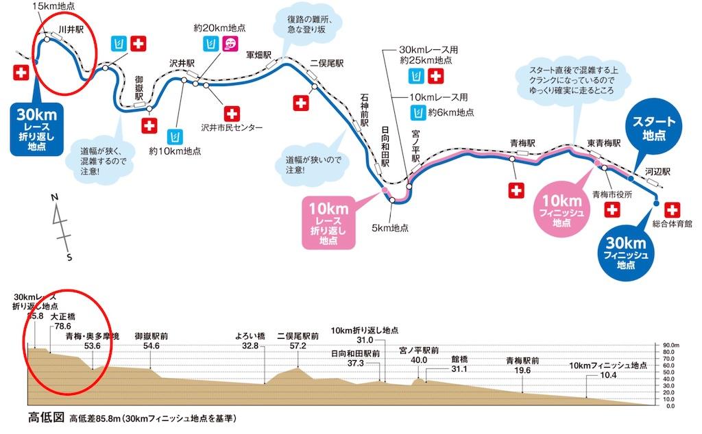f:id:kazz-matsumura:20200209103343j:image